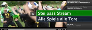 Steilpass Stream